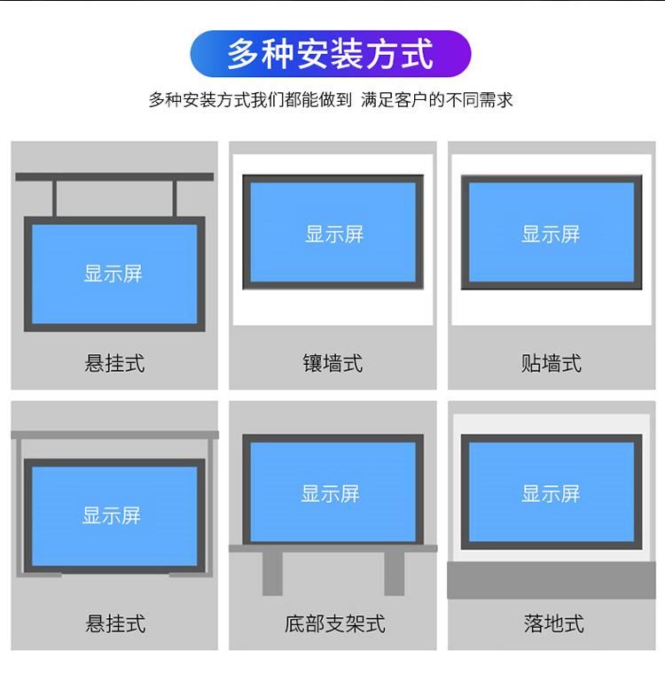 led详情页安装方式