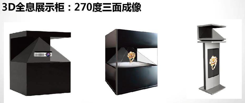 3D全息展shi柜:270度三面cheng像