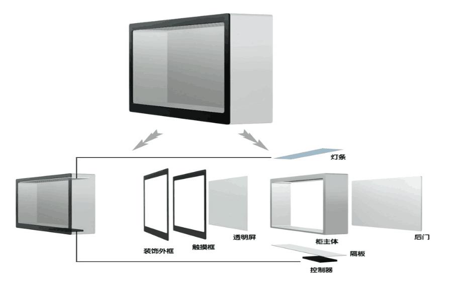 透明屏展示柜结构图